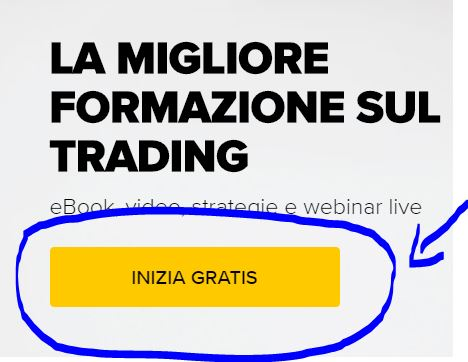 24option inizia trading